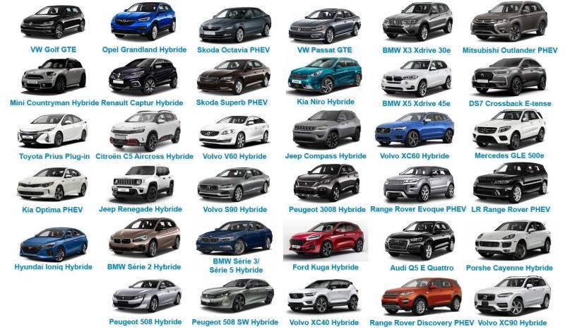 Modèles de véhicules hybride